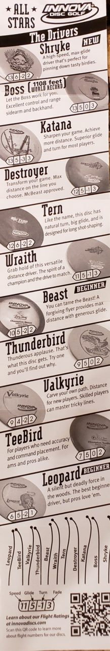 Innova Disc Flight Characteristics Drivers